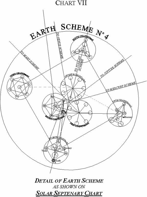 esquema-tierra